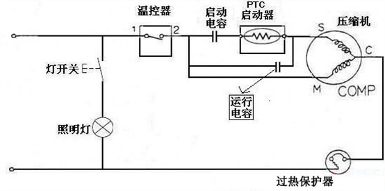 热敏电阻电容起动